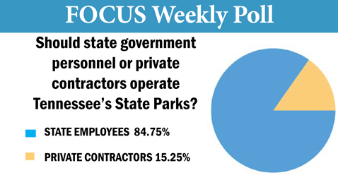 Focus Poll for March 10
